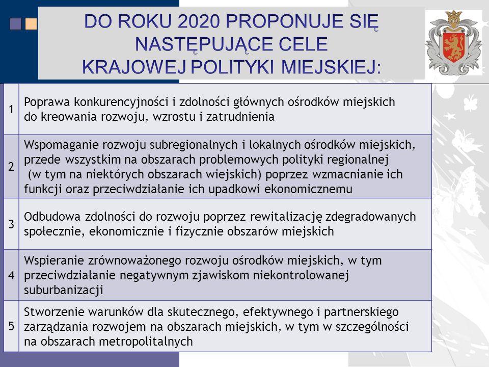 DO ROKU 2020 PROPONUJE SIĘ NASTĘPUJĄCE CELE KRAJOWEJ POLITYKI MIEJSKIEJ: