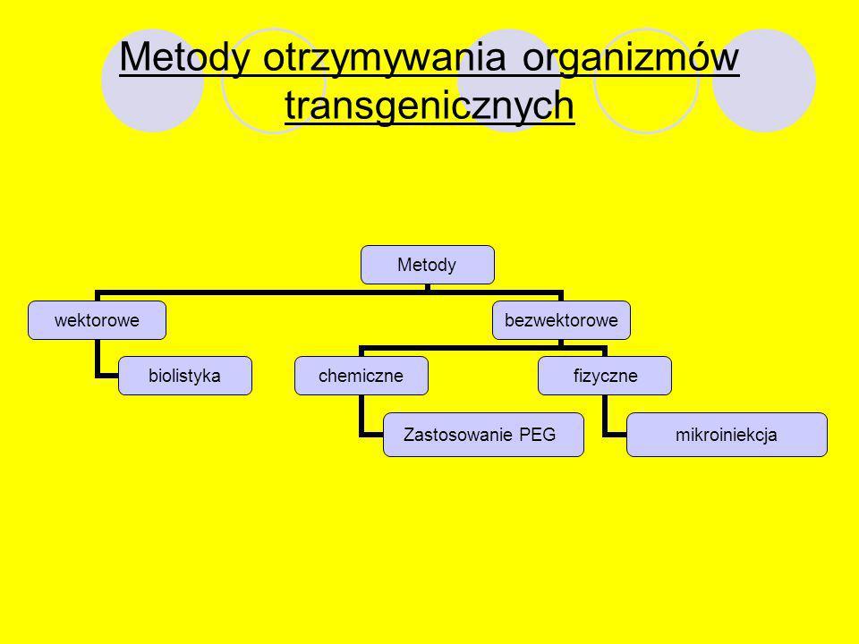 Metody otrzymywania organizmów transgenicznych