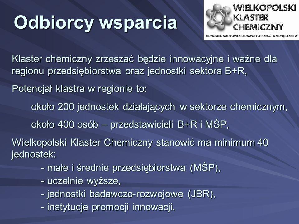 Odbiorcy wsparcia Klaster chemiczny zrzeszać będzie innowacyjne i ważne dla regionu przedsiębiorstwa oraz jednostki sektora B+R,