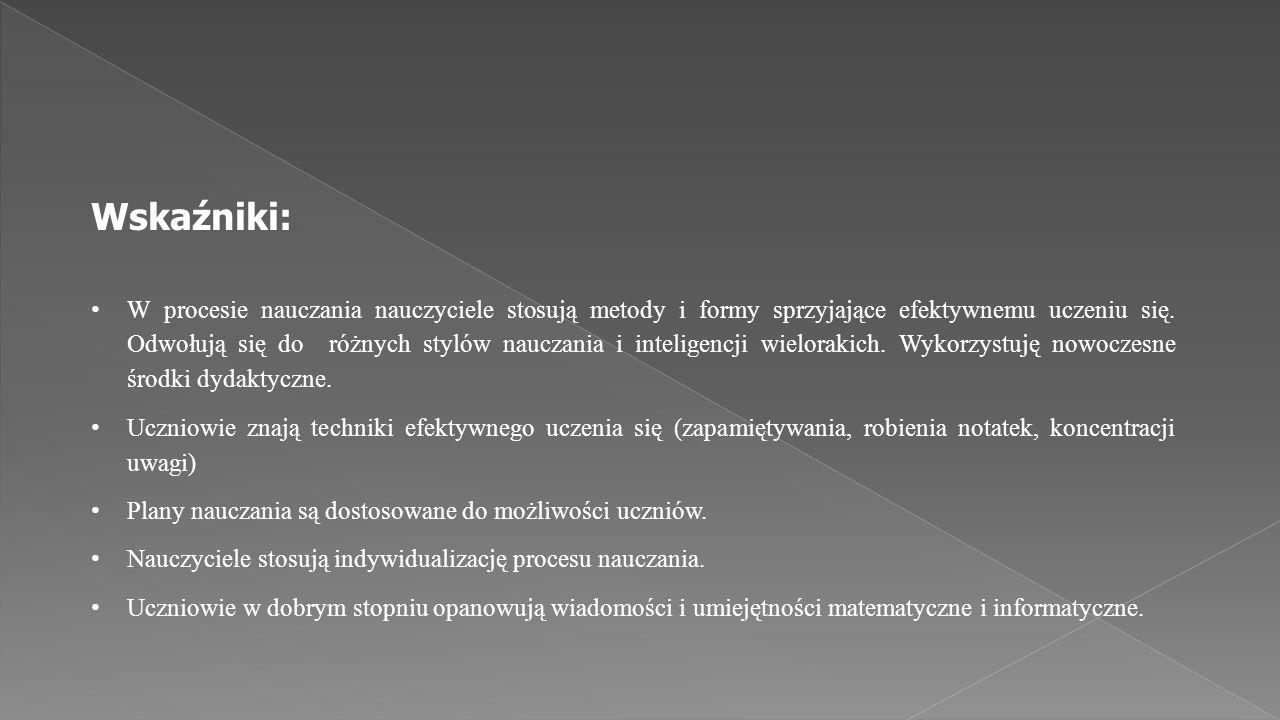 Wskaźniki: