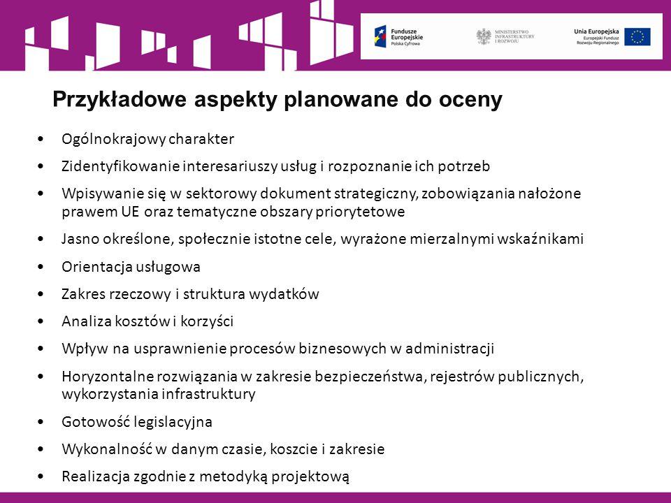 Przykładowe aspekty planowane do oceny