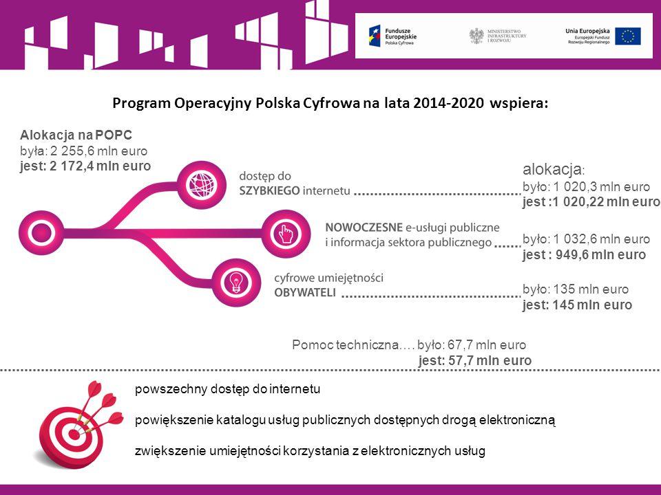 Program Operacyjny Polska Cyfrowa na lata 2014-2020 wspiera: