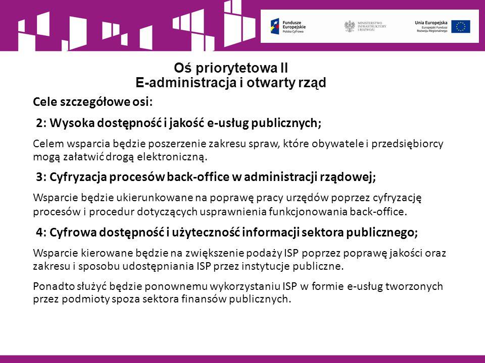 Oś priorytetowa II E-administracja i otwarty rząd