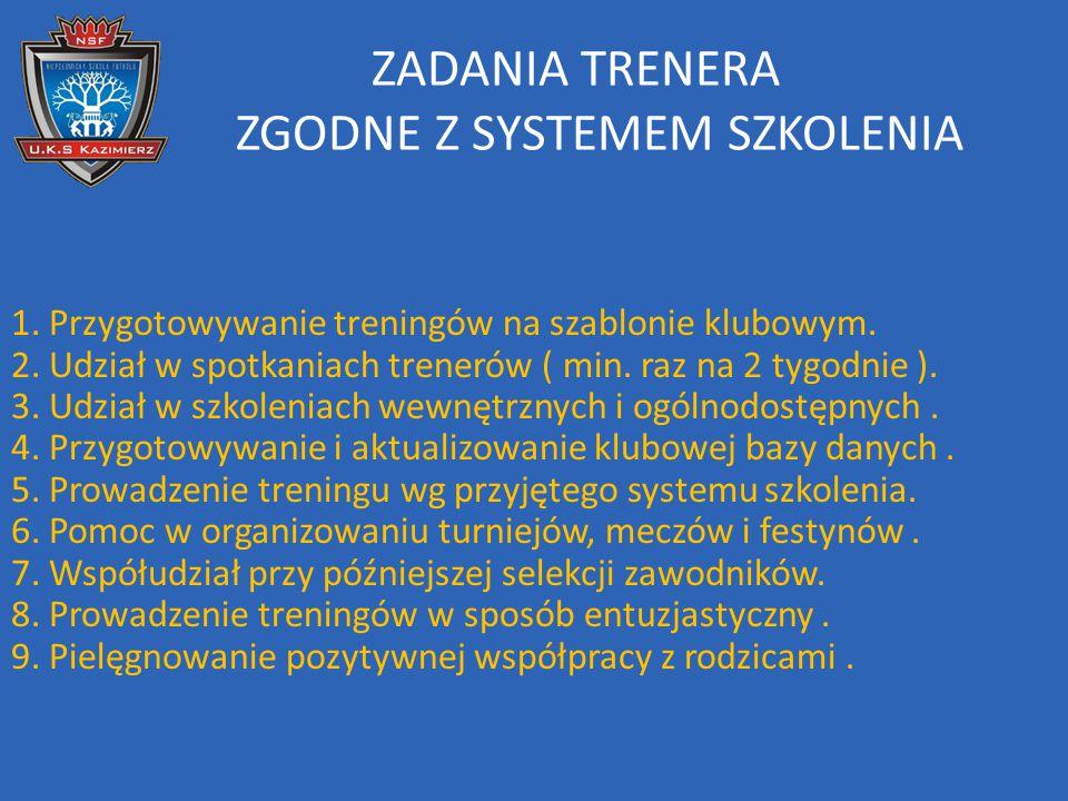 ZADANIA TRENERA ZGODNE Z SYSTEMEM SZKOLENIA