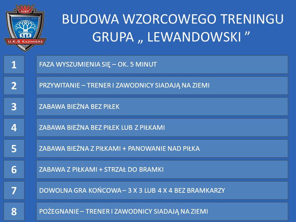 """BUDOWA WZORCOWEGO TRENINGU GRUPA """" LEWANDOWSKI"""