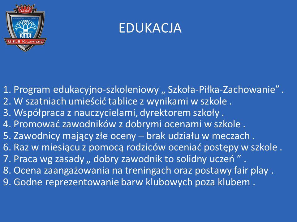"""1. Program edukacyjno-szkoleniowy """" Szkoła-Piłka-Zachowanie ."""