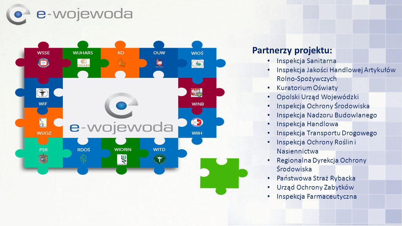 Partnerzy projektu: Inspekcja Sanitarna