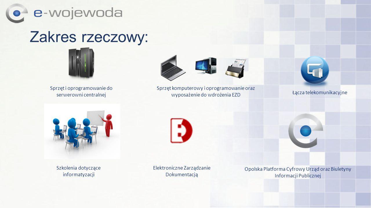 Zakres rzeczowy: Sprzęt i oprogramowanie do serwerowni centralnej