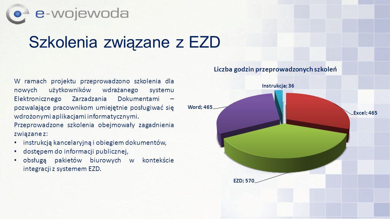 Szkolenia związane z EZD