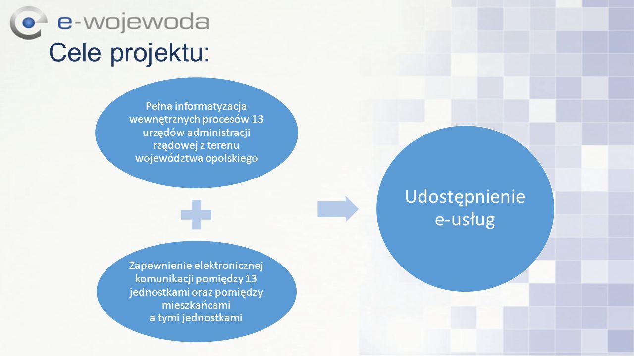 Udostępnienie e-usług