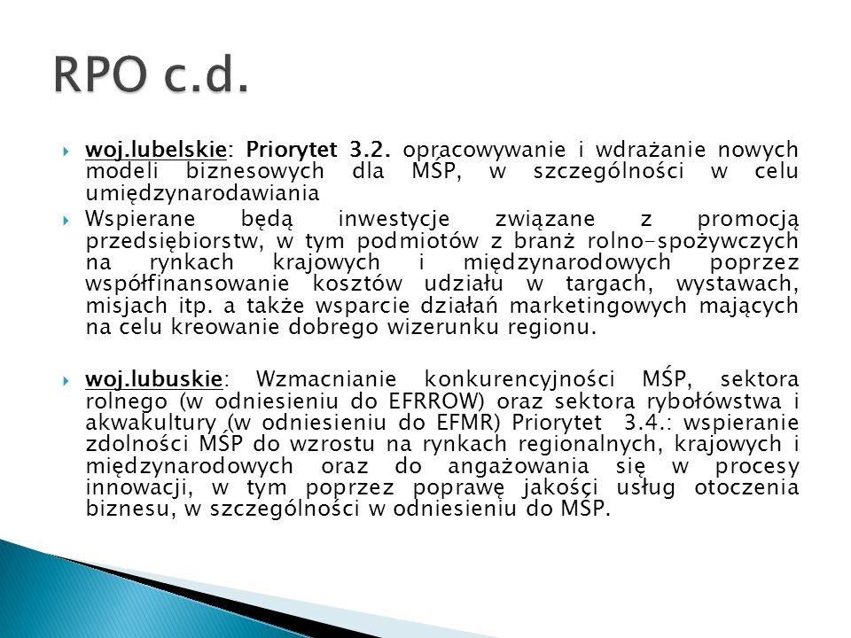 RPO c.d. woj.lubelskie: Priorytet 3.2. opracowywanie i wdrażanie nowych modeli biznesowych dla MŚP, w szczególności w celu umiędzynarodawiania.