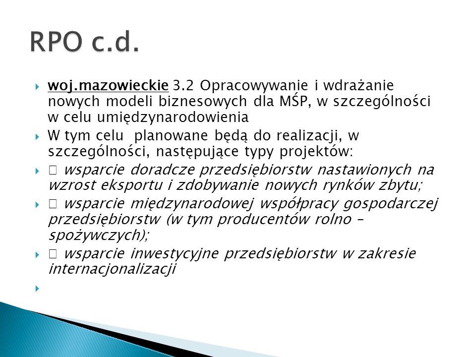 RPO c.d. woj.mazowieckie 3.2 Opracowywanie i wdrażanie nowych modeli biznesowych dla MŚP, w szczególności w celu umiędzynarodowienia.