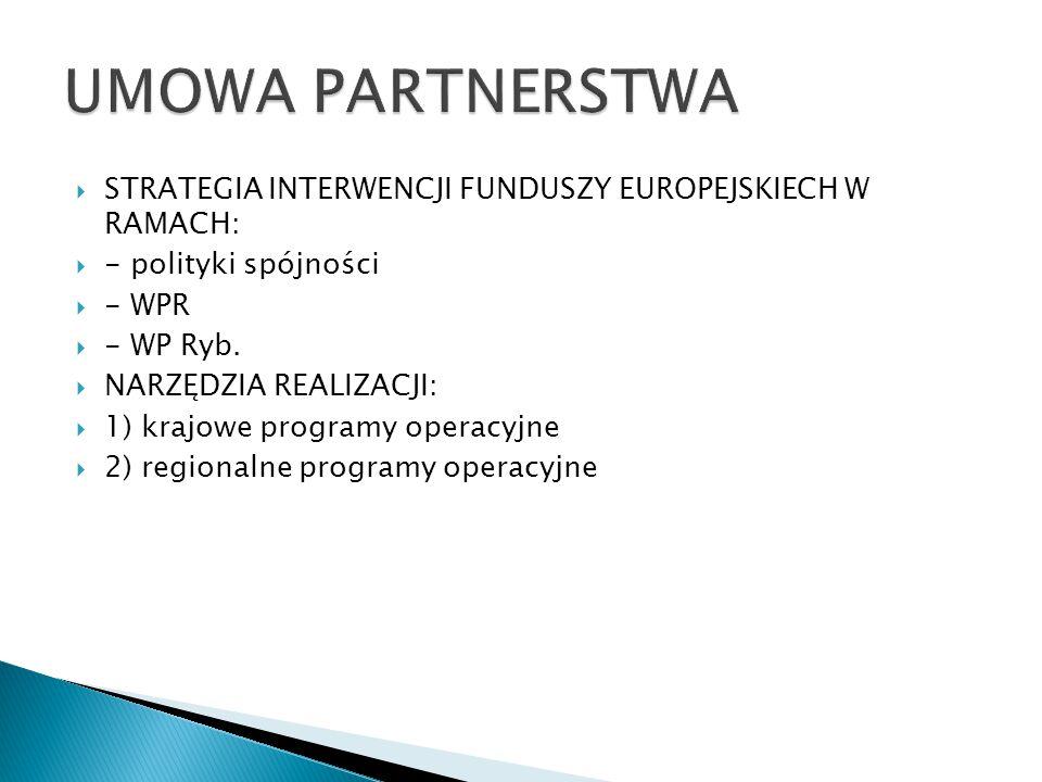UMOWA PARTNERSTWA STRATEGIA INTERWENCJI FUNDUSZY EUROPEJSKIECH W RAMACH: - polityki spójności. - WPR.