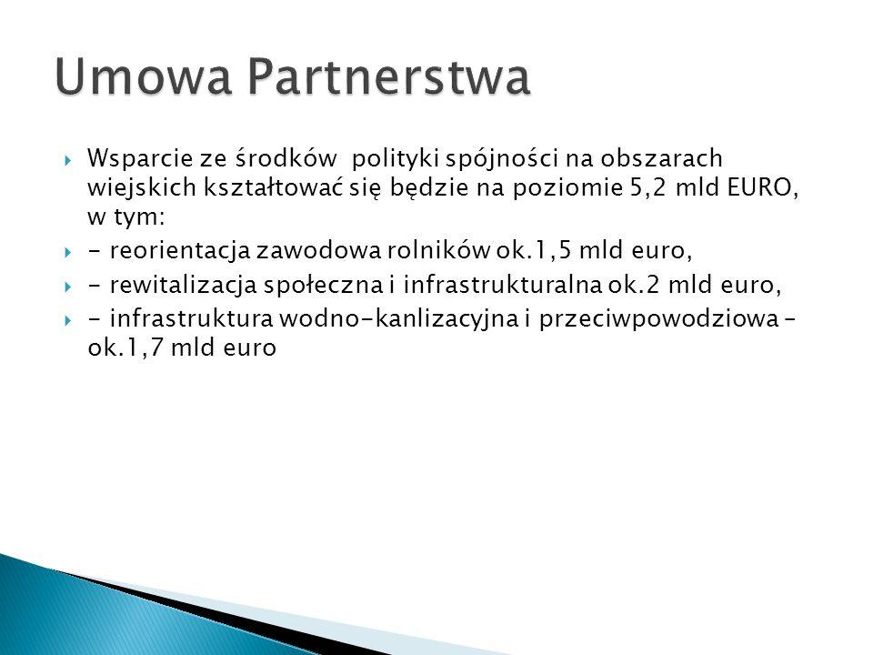 Umowa Partnerstwa Wsparcie ze środków polityki spójności na obszarach wiejskich kształtować się będzie na poziomie 5,2 mld EURO, w tym: