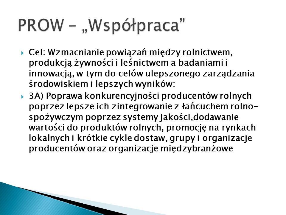 """PROW – """"Współpraca"""