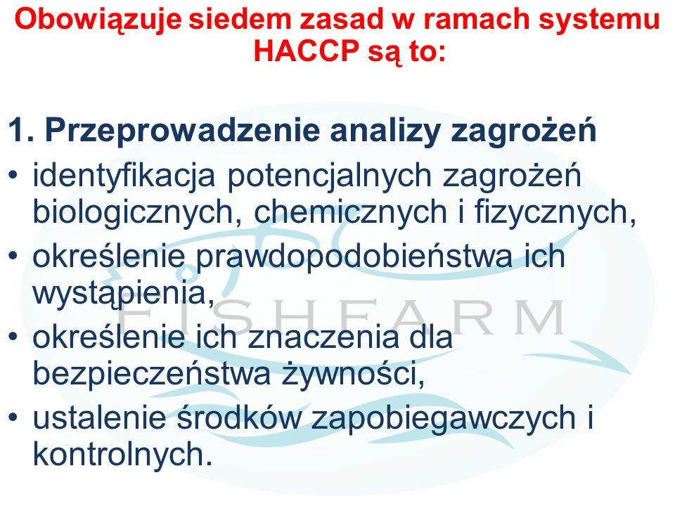 Obowiązuje siedem zasad w ramach systemu HACCP są to: