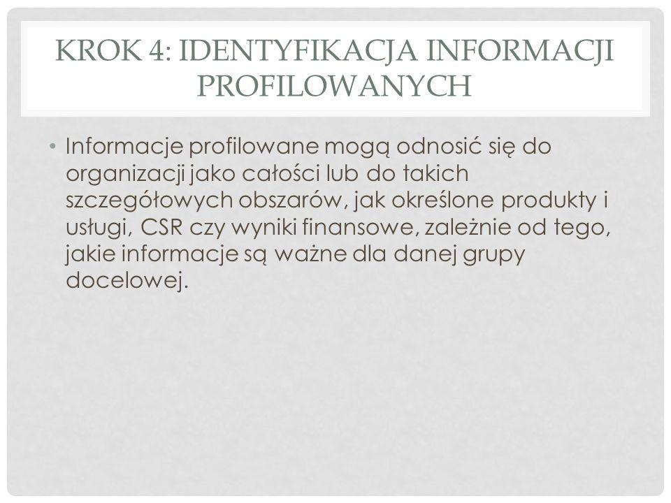 Krok 4: Identyfikacja informacji profilowanych