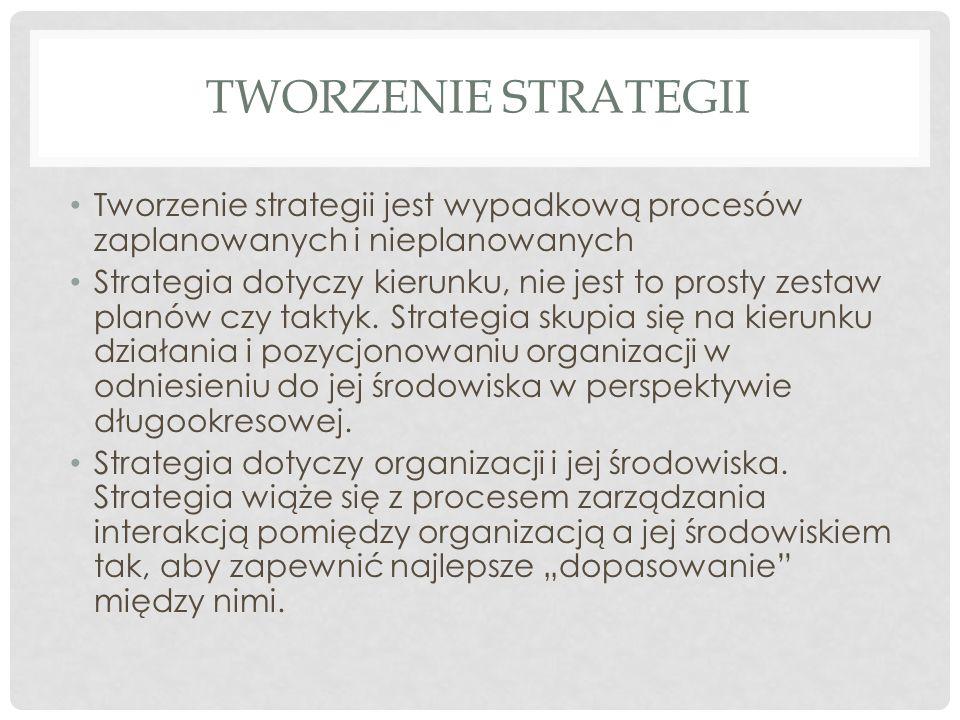 Tworzenie strategii Tworzenie strategii jest wypadkową procesów zaplanowanych i nieplanowanych.