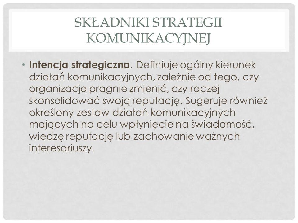 Składniki strategii komunikacyjnej