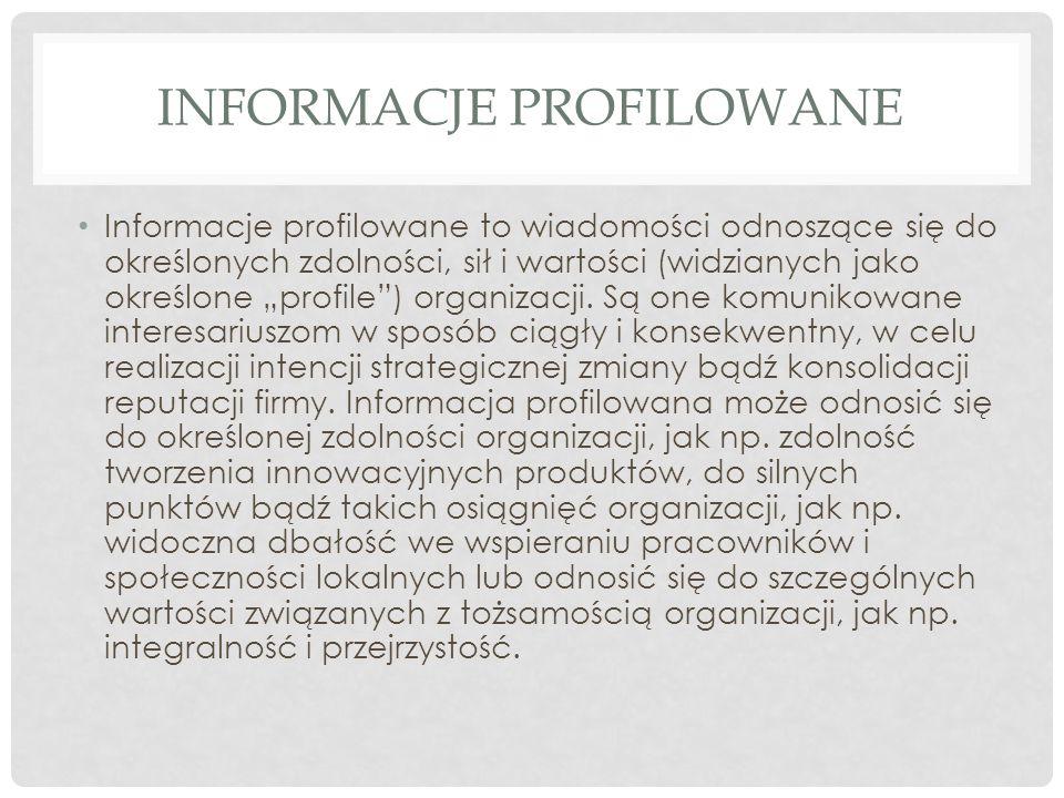 Informacje profilowane