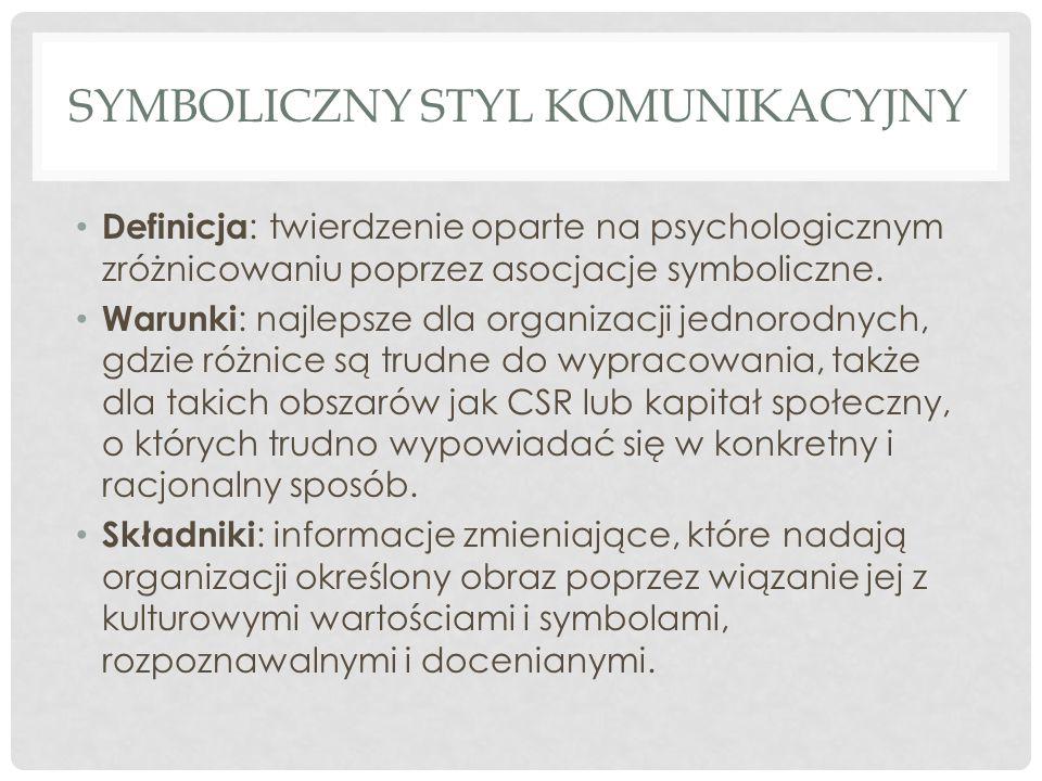 Symboliczny styl komunikacyjny