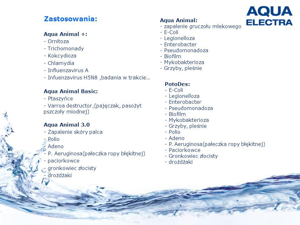 Zastosowania: Aqua Animal: - zapalenie gruczołu mlekowego