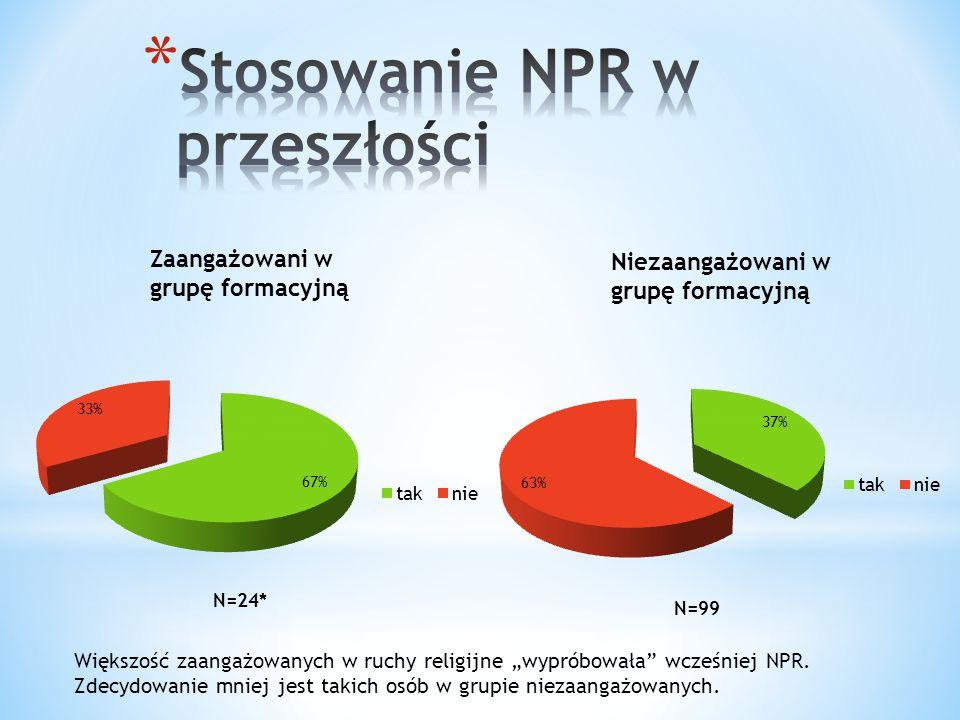 Stosowanie NPR w przeszłości
