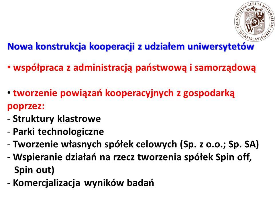 Nowa konstrukcja kooperacji z udziałem uniwersytetów