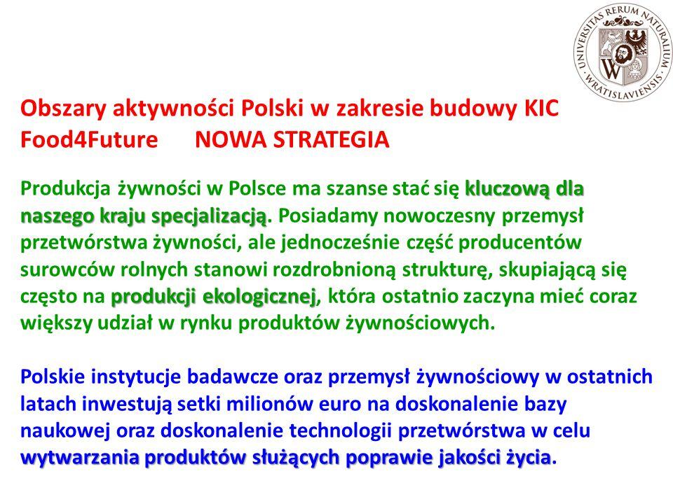 Obszary aktywności Polski w zakresie budowy KIC Food4Future NOWA STRATEGIA
