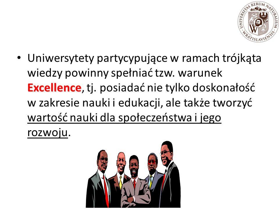 Uniwersytety partycypujące w ramach trójkąta wiedzy powinny spełniać tzw.