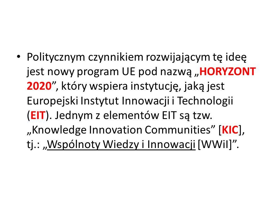 """Politycznym czynnikiem rozwijającym tę ideę jest nowy program UE pod nazwą """"HORYZONT 2020 , który wspiera instytucję, jaką jest Europejski Instytut Innowacji i Technologii (EIT)."""