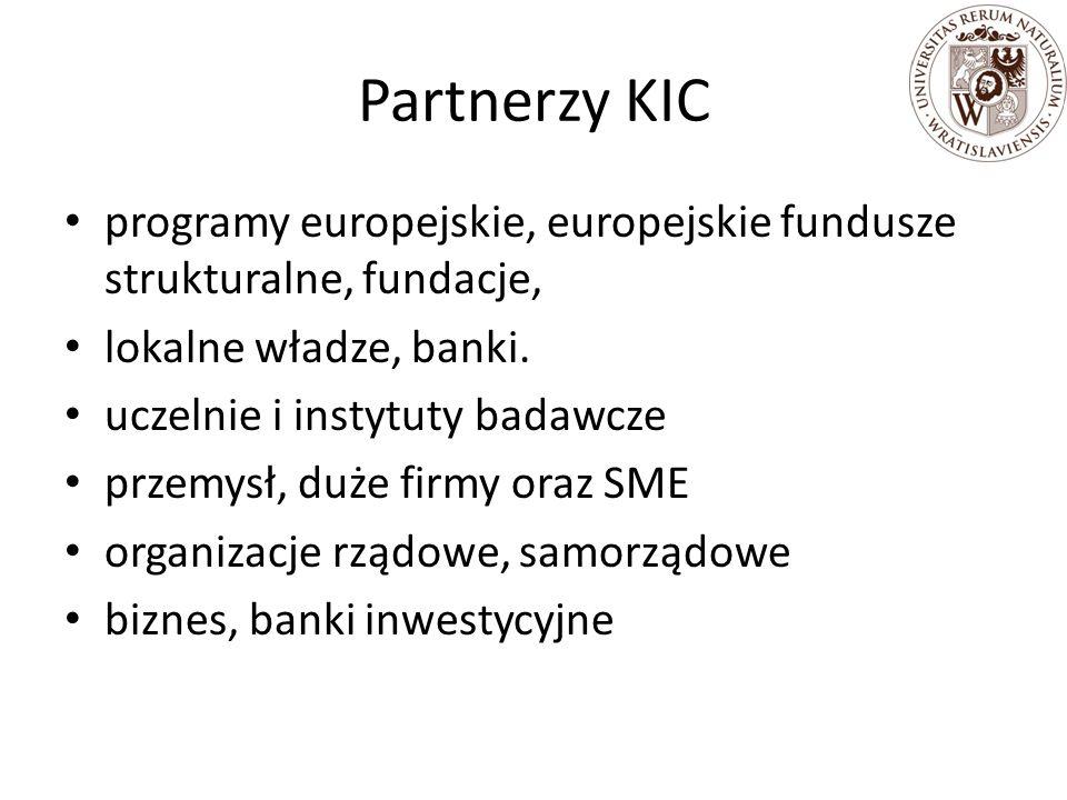 Partnerzy KIC programy europejskie, europejskie fundusze strukturalne, fundacje, lokalne władze, banki.