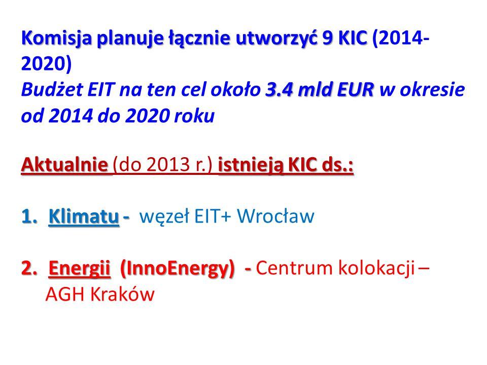 Komisja planuje łącznie utworzyć 9 KIC (2014-2020)