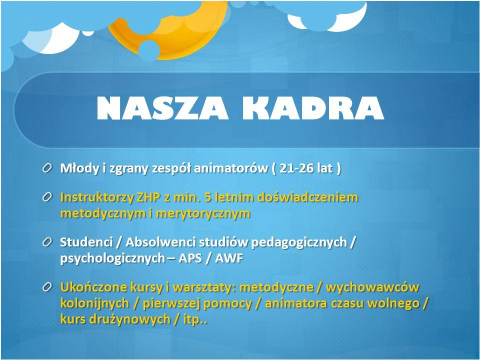 NASZA KADRA Młody i zgrany zespół animatorów ( 21-26 lat )