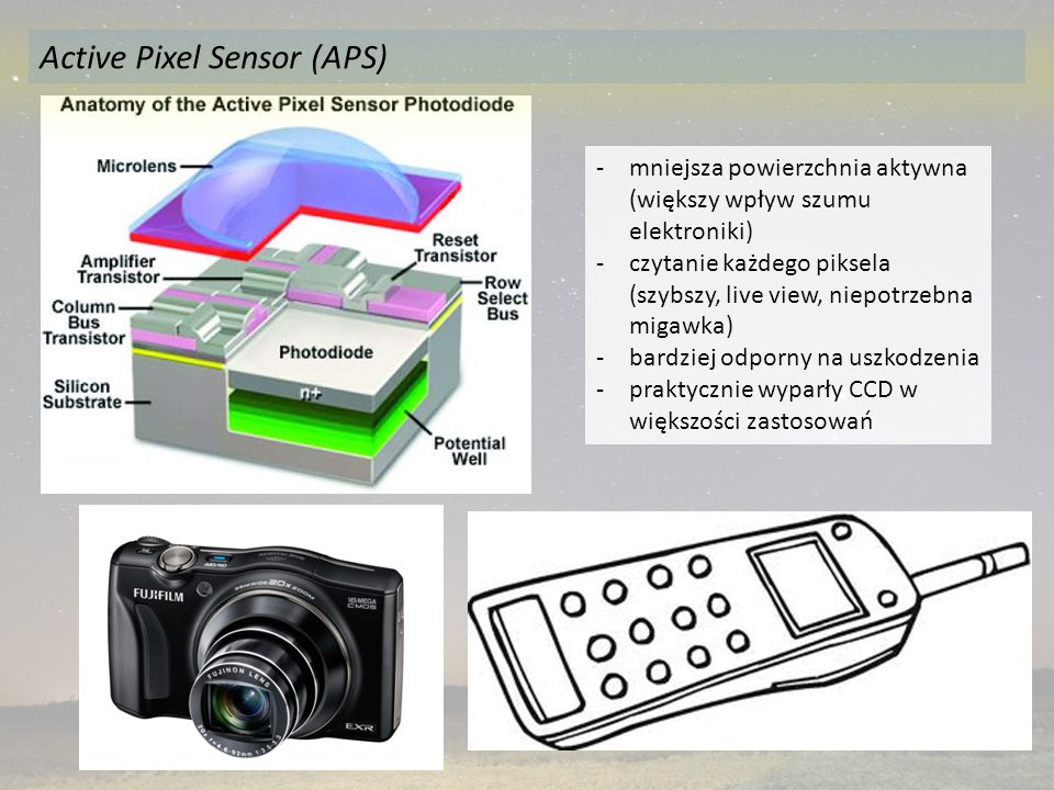 Active Pixel Sensor (APS)