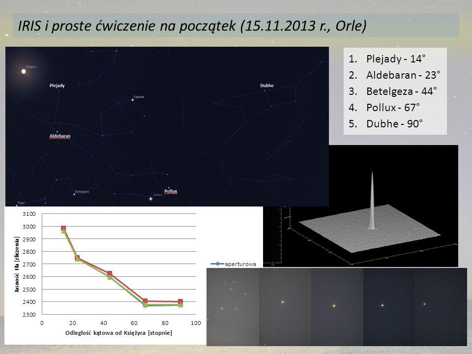 IRIS i proste ćwiczenie na początek (15.11.2013 r., Orle)