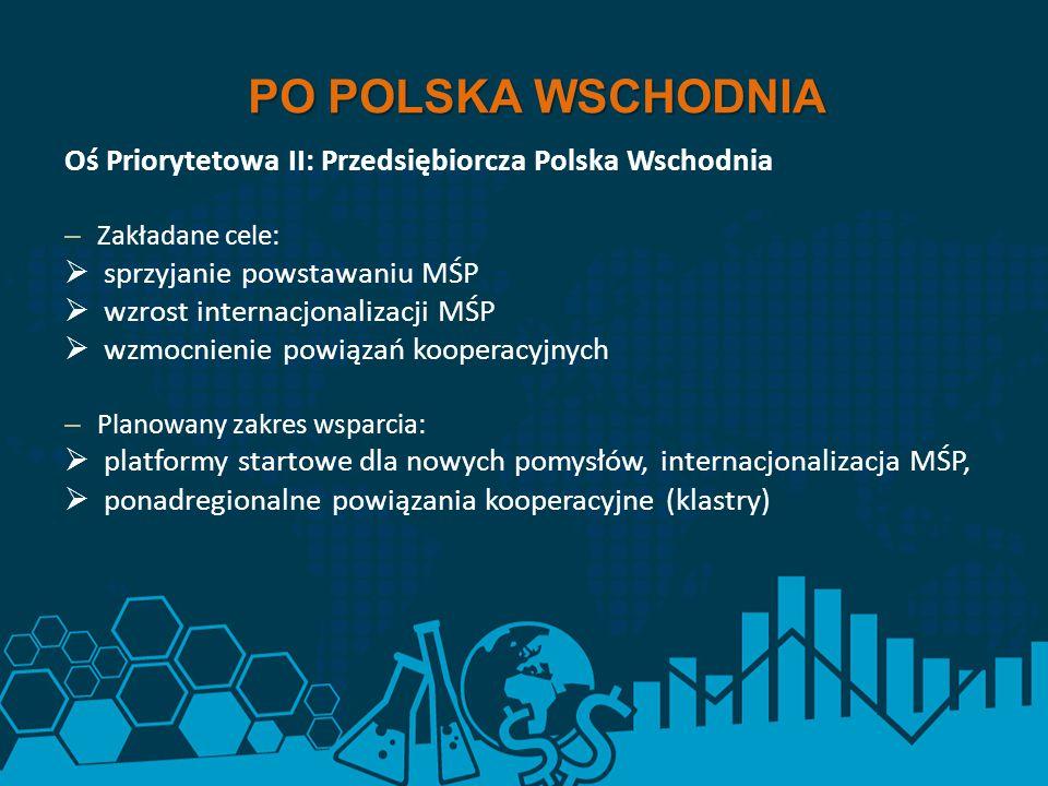 PO POLSKA WSCHODNIA Oś Priorytetowa II: Przedsiębiorcza Polska Wschodnia. Zakładane cele: sprzyjanie powstawaniu MŚP.