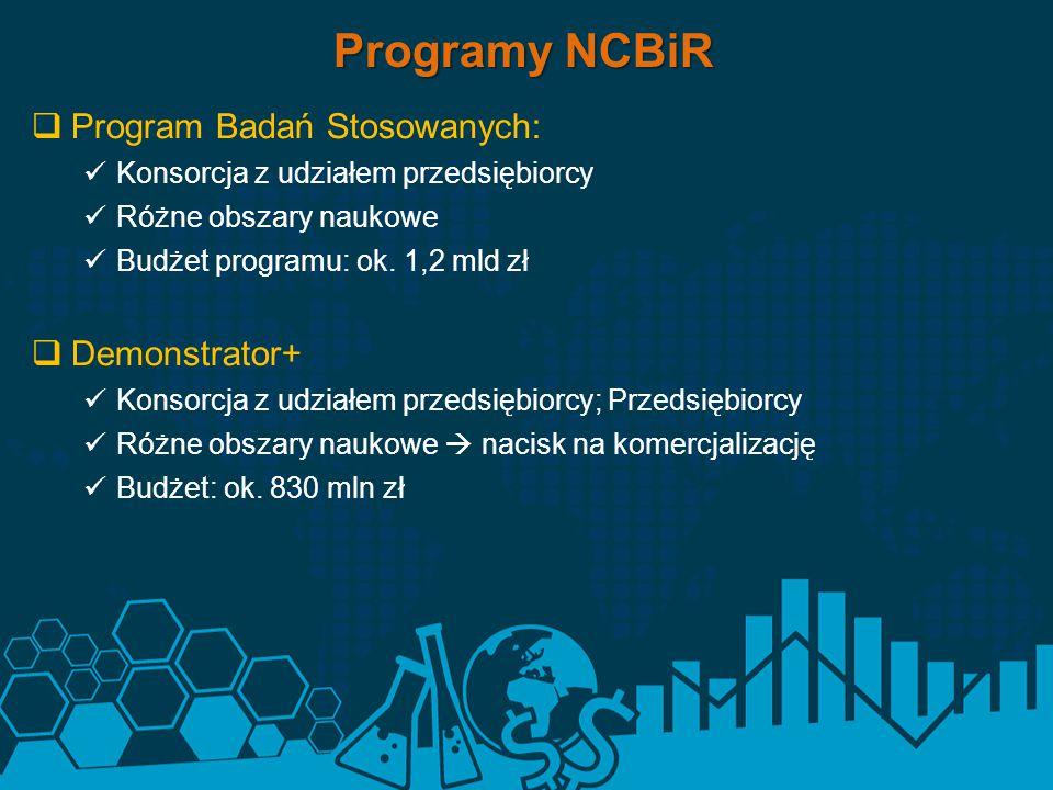 Programy NCBiR Program Badań Stosowanych: Demonstrator+