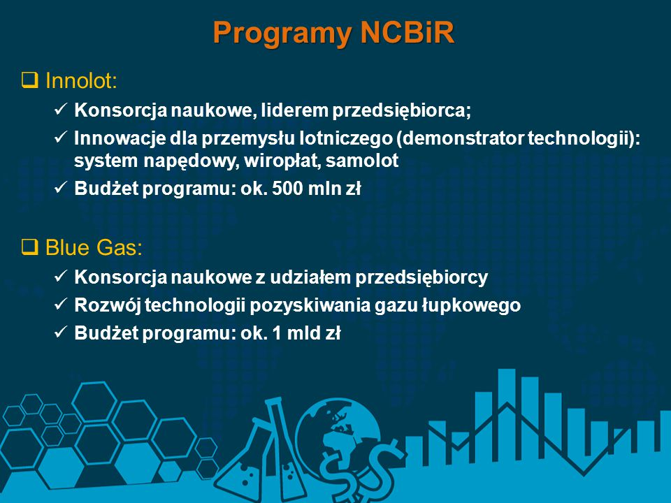 Programy NCBiR Innolot: Blue Gas:
