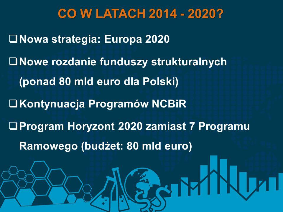 CO W LATACH 2014 - 2020 Nowa strategia: Europa 2020