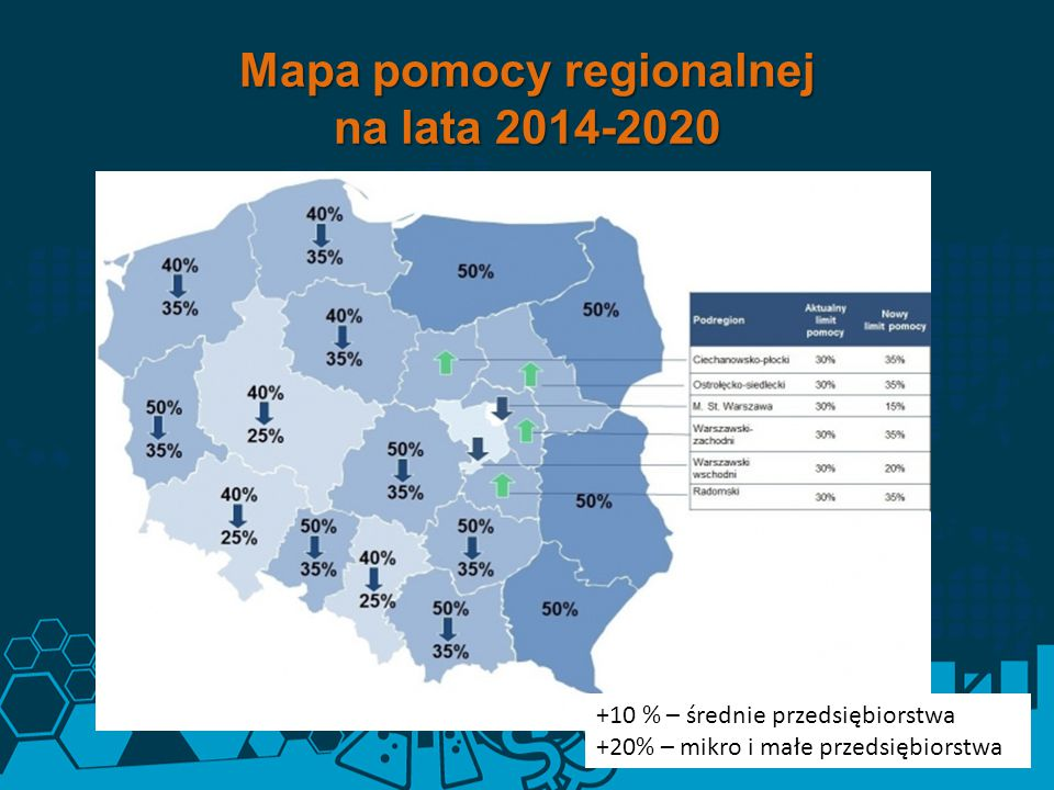 Mapa pomocy regionalnej na lata 2014-2020