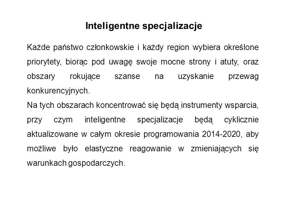 Inteligentne specjalizacje