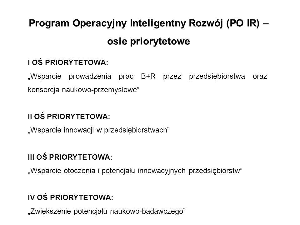 Program Operacyjny Inteligentny Rozwój (PO IR) – osie priorytetowe