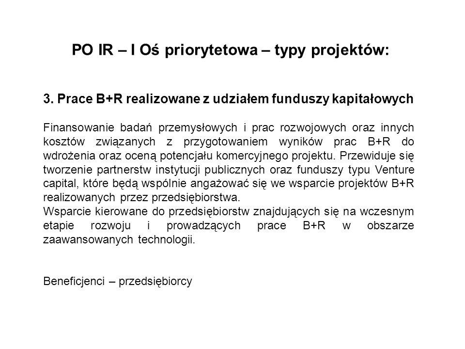 PO IR – I Oś priorytetowa – typy projektów: