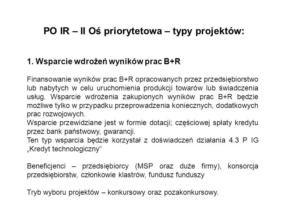 PO IR – II Oś priorytetowa – typy projektów: