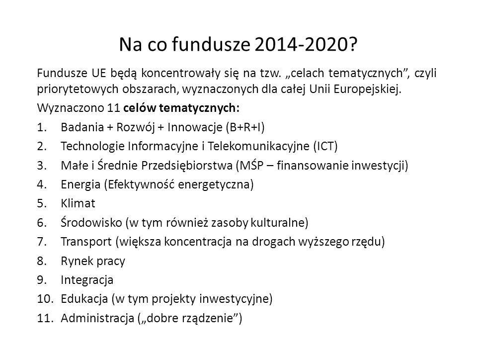 Na co fundusze 2014-2020