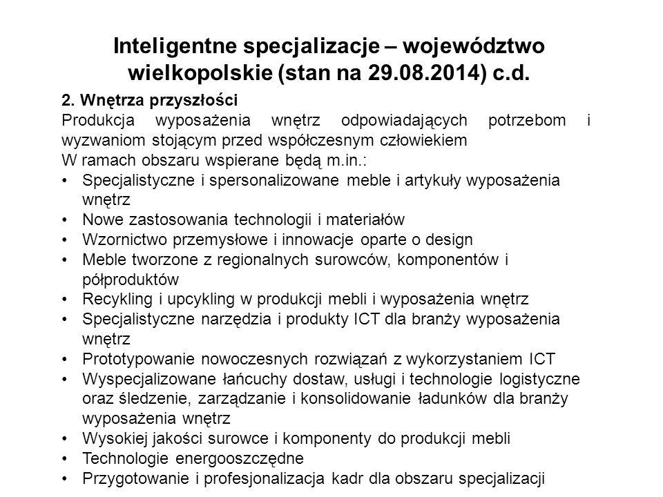 Inteligentne specjalizacje – województwo wielkopolskie (stan na 29. 08
