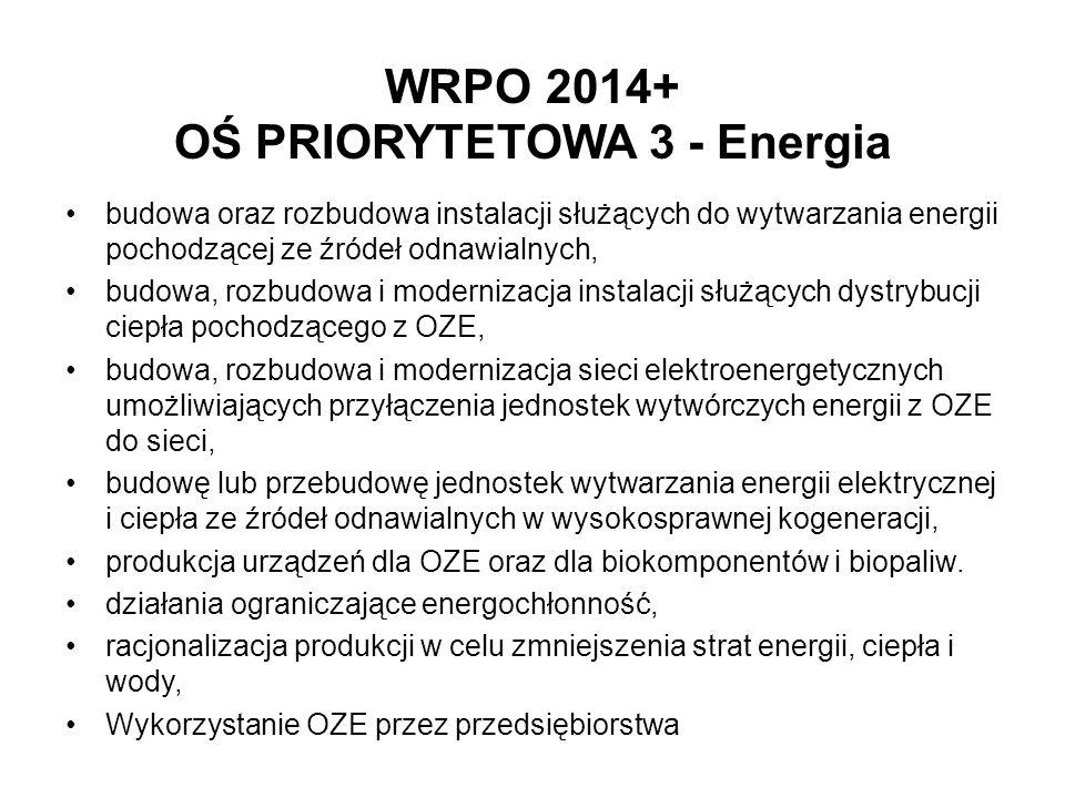 WRPO 2014+ OŚ PRIORYTETOWA 3 - Energia