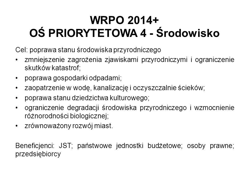WRPO 2014+ OŚ PRIORYTETOWA 4 - Środowisko