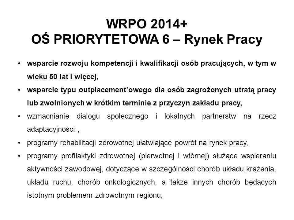 WRPO 2014+ OŚ PRIORYTETOWA 6 – Rynek Pracy
